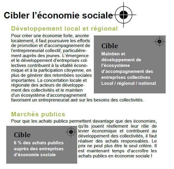 Nouvelles Cibler L Economie Sociale